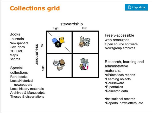 collections-grid